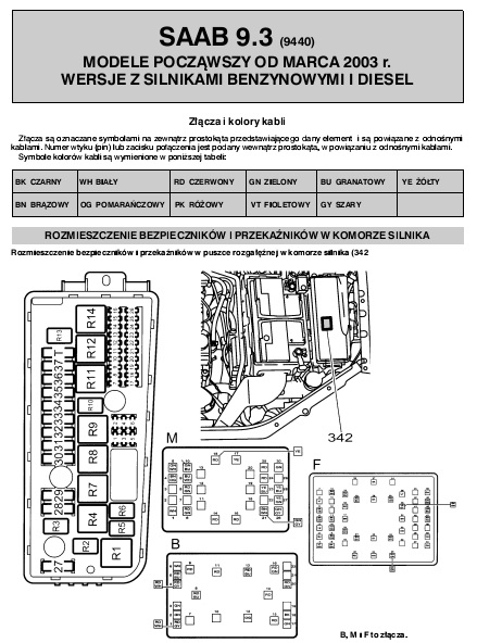 Land rover wiring diagram electrical schematic